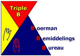 Triple-B Boerman Bemiddelings Bureau, voor tolken Nederlandse Gebarentaal  en Schrijftolken